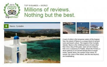 Naxos Among Best Islands in World, Europe and Number One in Greece